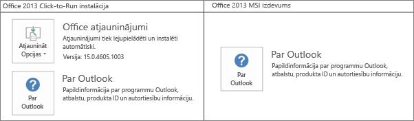 Grafiks, kurā parādīts, kā noteikt, vai Office2013 instalācija ir Click-to-Run vai MSI versija