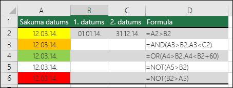 Piemērs, izmantojot AND, OR un nevis kā testus nosacījumformatēšanu