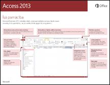 Access2013 īsā lietošanas pamācība
