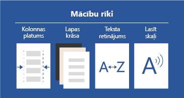 Četri pieejami mācību rīki, kas padara dokumentu lasīšanu vieglāku