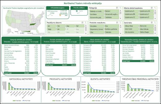 Excel informācijas paneļa ar datu griezumiem un Timline piemērs