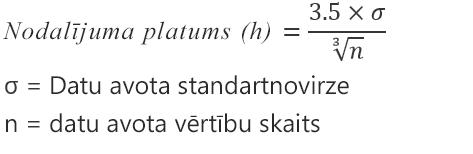 Automātiskās opcijas formula