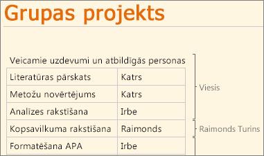 Vairāku autoru sadarbība programmā OneNote Web App