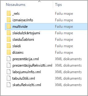 Multivides mapes atrašanās vieta
