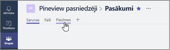 rokas ikona