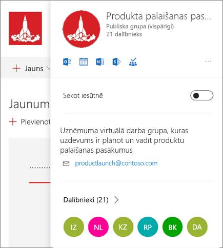 Pilna Office 365 grupas karte
