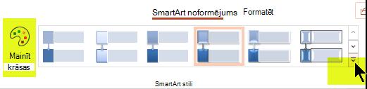 Varat mainīt grafikas krāsu vai stilu, izmantojot lentes cilnē SmartArt Noformējums pieejamās opcijas.