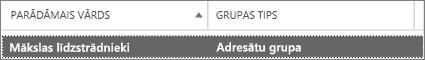 Atlasiet adresātu grupu no grupas lapas