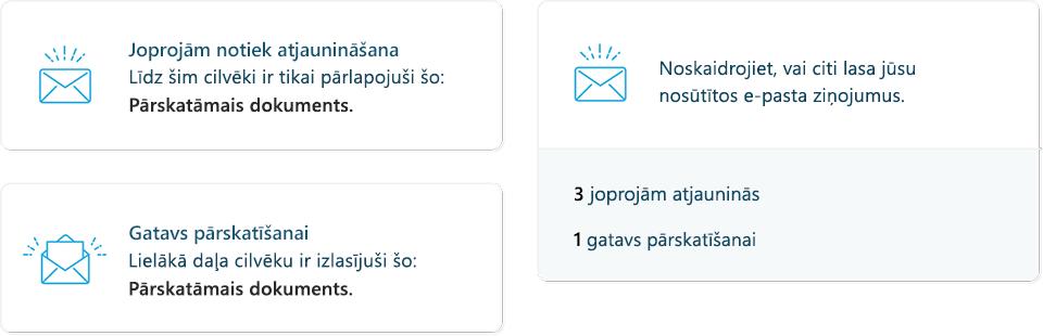 MyAnalytics e-pasta statist ekrānuzņēmums