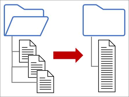 Konceptuāls mapju failu apvienošanas pārskats