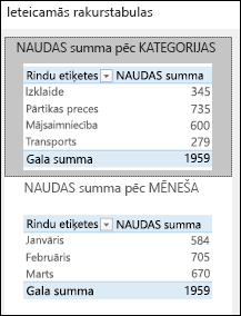 Excel ieteikto rakurstabulu dialogs