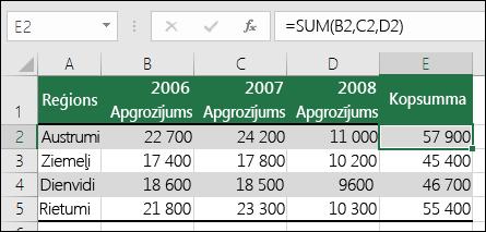 Formula, kas izmanto precīzas šūnu atsauces kā =SUM(B2,C2,D2) var izraisīt #REF! kļūdu, ja kolonna tiek dzēsts.