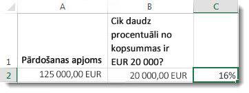 125000 € šūnā A2, 20000 € šūnā B2, kā arī 16% šūnā C2