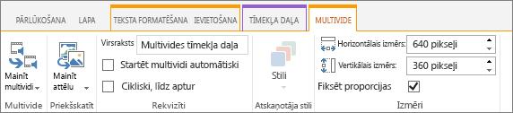 Multivides rediģēt lentes cilne