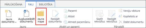 Attēls, kurā SharePoint failu lente ar iezīmētu jauna mape.