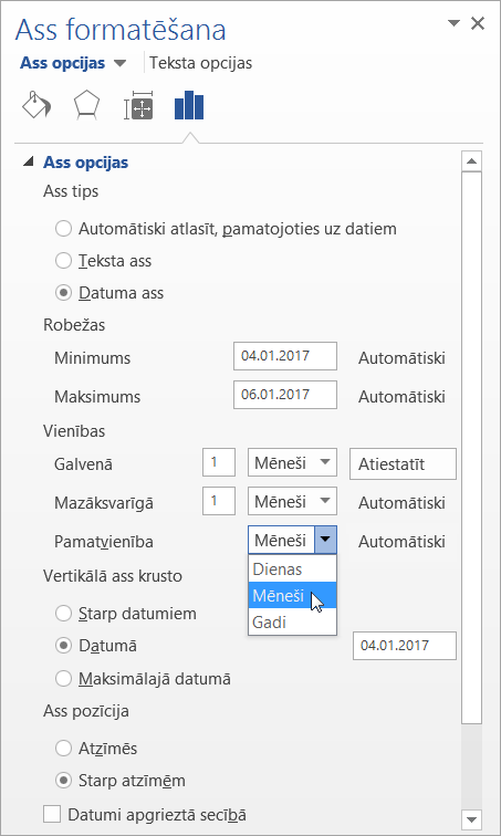 Rūts ass formatēšana ar datumu ass un bāzes mērvienību atlasīts