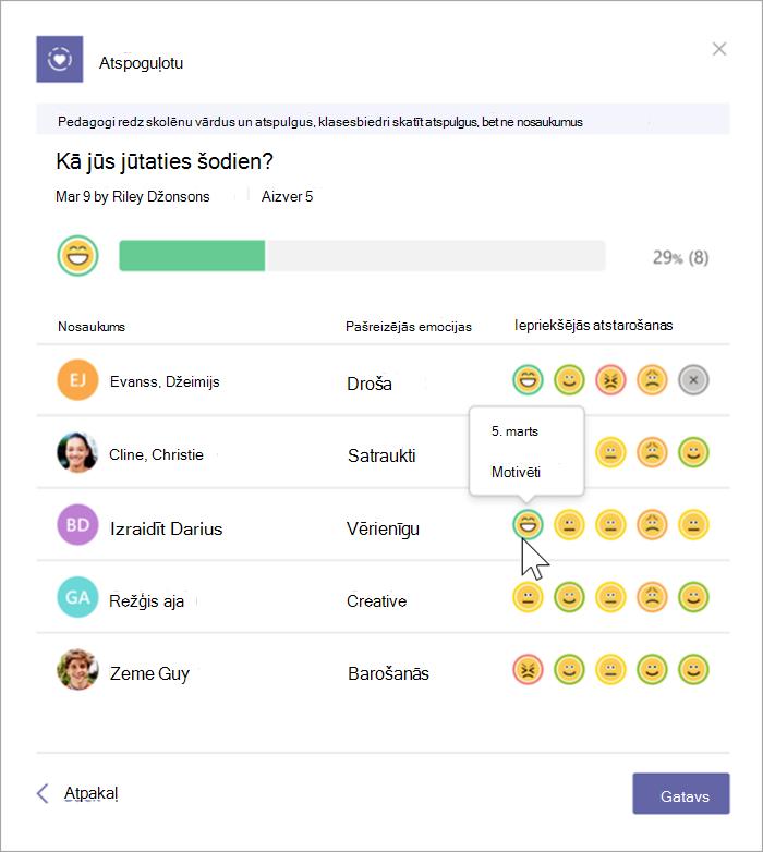 Pedagoga skats ar pabeigtiem atzīmju piezīmjdatoriem, kas koncentrējas uz vienu Emoji. Eduātors ir atlasījis daudz emocijzīmju, un tajā var redzēt, kā sadalīts visu to skolēnu skaits, kuri atlasīja emocijzīmi, emocijzīmju nosaukumi, kā arī 5 iepriekšējie šo skolēnu atspulgi.