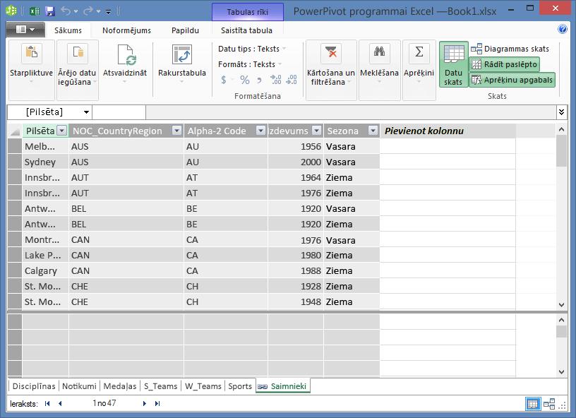 Pievienojumprogrammā PowerPivot tiek parādītas visas tabulas