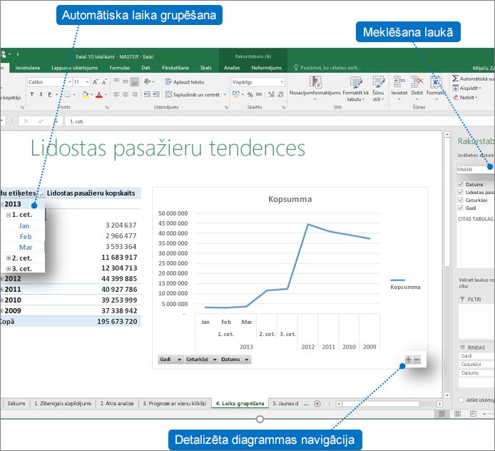 Rakurstabula ar remarkām, parādot jaunos līdzekļus programmā Excel2016