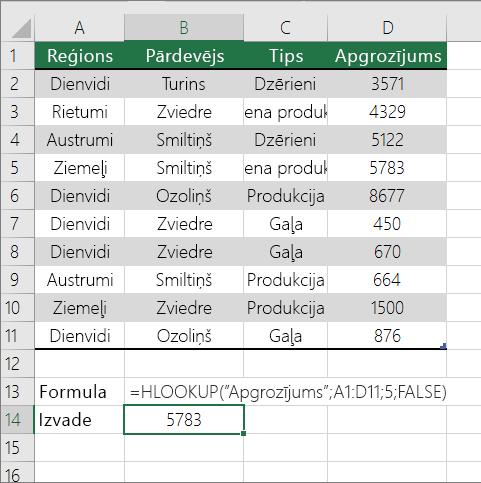 Vai meklējat pilnīgu atbilstību HLOOKUP formulas piemērs