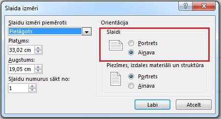 Dialoglodziņā Slaida izmēri varat mainīt slaida orientāciju uz Portrets vai Ainava.