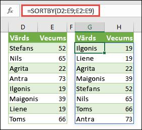 Izmantojiet SORTBY, lai kārtotu diapazonu. Šajā gadījumā tiek izmantota formula =SORTBY(D2:E9,E2:E9), lai kārtotu personu vārdu sarakstu pēc vecuma augošā secībā.