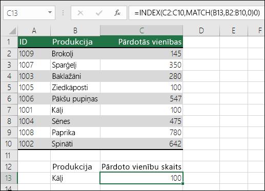 Funkcijas INDEX un MATCH var izmantot kā rezerves VLOOKUP
