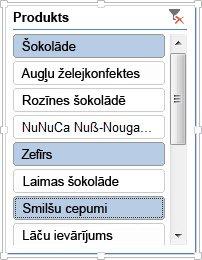 tabulas datu griezums