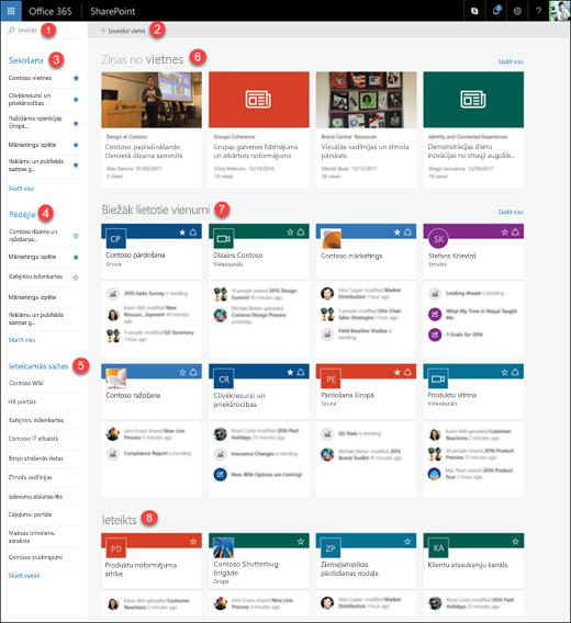 SharePoint sākumlapā pakalpojumā Office 365
