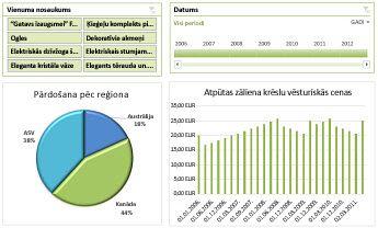 Excel pakalpojumu informācijas paneļa piemērs
