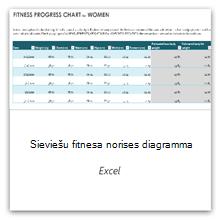 Atlasiet šo opciju, lai iegūtu fiziskās sagatavotības progresa grafika sievietēm veidni.