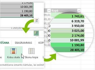Datu analīzes objektīvs