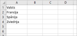 """Šūnā A1 ir """"Valsts""""; šūnās A2–A4 ir valstu nosaukumi: Francija, Spānija, Zviedrija"""