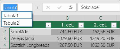 Excel adrešu joslā pa kreisi no formulu joslas