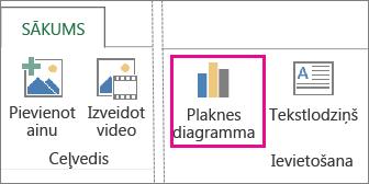 plaknes diagrammas poga power map cilnē sākums