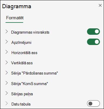 Excel tīmeklim Diagrammas rūts