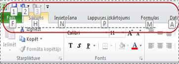 taustiņpadomu emblēmas lentē