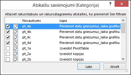 Datu griezums atskaites savienojumi no datu griezumu rīki > opcijas