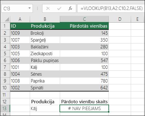 #NA kļūdas VLOOKUP: uzmeklējamā _ vērtība nav tabulas_mas īva pirmās kolonnas