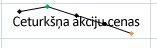 Piemērs: sīkdiagramma kopā ar tekstu šūnā