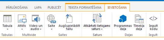 Cilnes Ievietot, kas satur pogas tabulu, video, grafiku un saišu ievietošanai vietnes lapās, ekrānuzņēmums