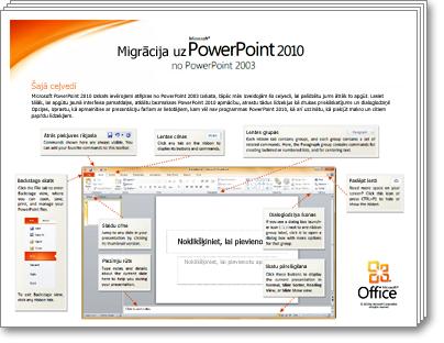 PowerPoint migrēšanas ceļveža sīktēls