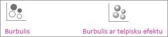 Burbuļu diagramma un telpiska burbuļu diagramma
