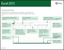 Excel2013 īsā lietošanas pamācība