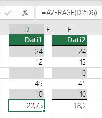 Excel parāda kļūdu, ja formula veido atsauci uz tukšām šūnām