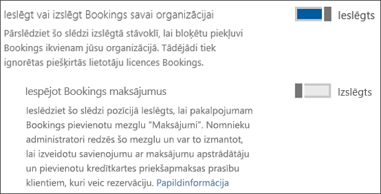 Ekrāna tveršanas: rāda rezervēšana administrēšanas kontroles no lapas apkalpošana un pievienojumprogrammas