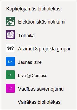 Ekrānuzņēmums ar SharePoint vietņu sarakstu OneDrive tīmekļa vietnē.