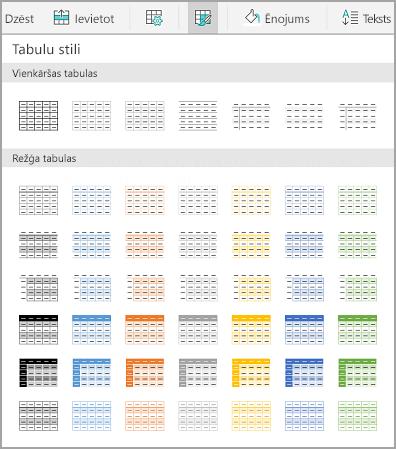 Android tabulu veidnes
