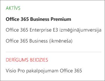 Office 365 administrēšanas centrs, kurā tiek rādīts saraksts pēc to statusa grupēti vairāki abonementi lapā abonementi.