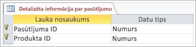 Primārā atslēga tabulas ekrānuzņēmums